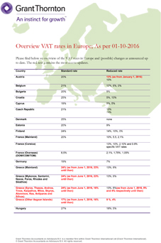 VAT-rates EU October